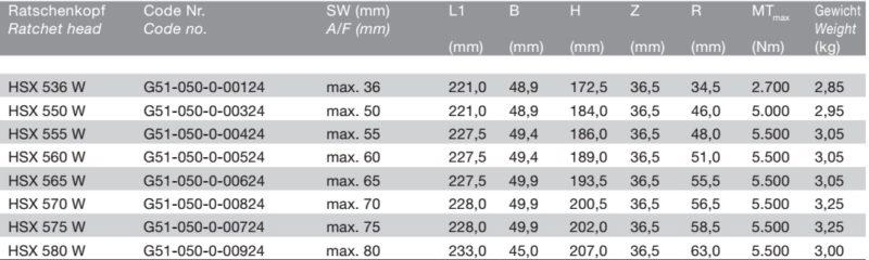 CỜ LÊ THỦY LỰC ĐẦU VÒNG PLARAD FSX (SX & HSX) - SX - EC 5 MS-H