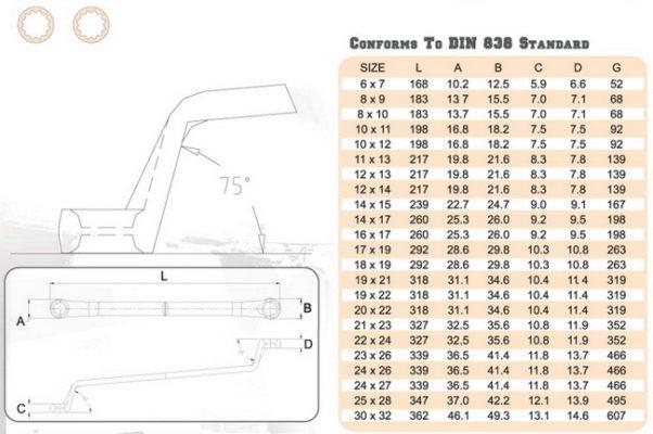 Bộ cờ lê 2 đầu vòng từ 6x7 đến 30x32mm Gedore 2-120