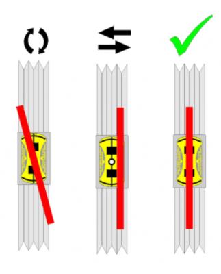 Máy cân chỉnh dây đai, curoa FIXTURLASER PAT