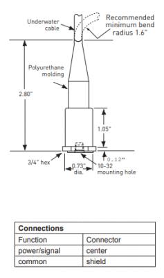 Cảm biến đo độ rung IEPE 746