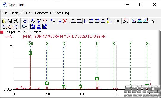 CHẨN ĐOÁN ĐỘ RUNG - kỹ thuật phân tích phổ tần số - P1