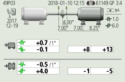 Ảnh hưởng của đường ống