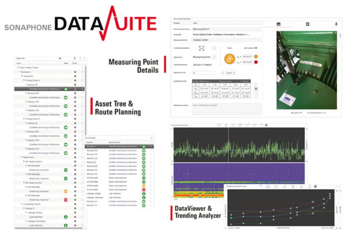 Phần mềm phân tích và quản lý dữ liệu SONAPHONE DataSuite