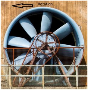 Cách cân bằng động # 3-Vị trí, cách đặt và gắn khối lượng thử