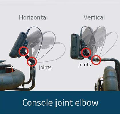 Máy nội soi đường ống Mitcorp Videoscope PRSL300 | Pipe Inspection Camera PRSL300